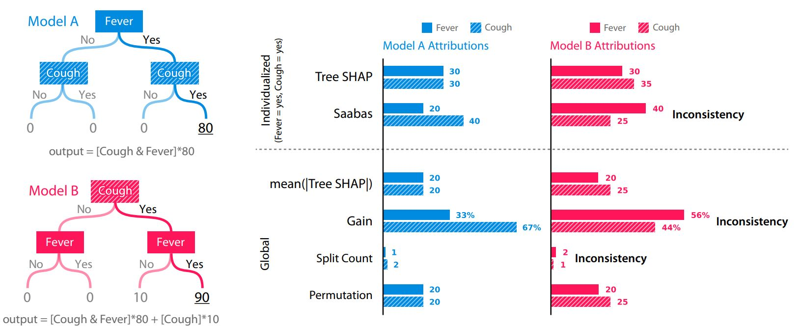 SHAP for XGBoost in R: SHAPforxgboost | Welcome to my blog